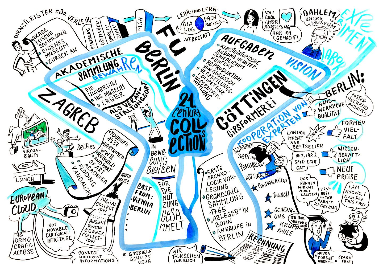 "Illustration zum Panel ""Gipse & Gipsabguss-Sammlungen im 21. Jahrhundert  / Wege akademischer Abgusssammlungen ins 21. Jahrhundert"""