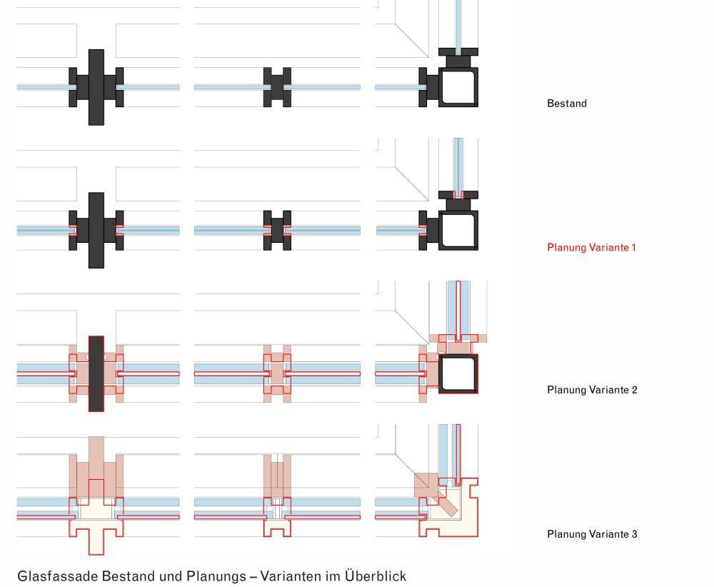 Bestand und Planungs – Varianten im Überblick ©David Chipperfield Architects für das Bundesamt für Bauwesen und Raumordnung (BBR)